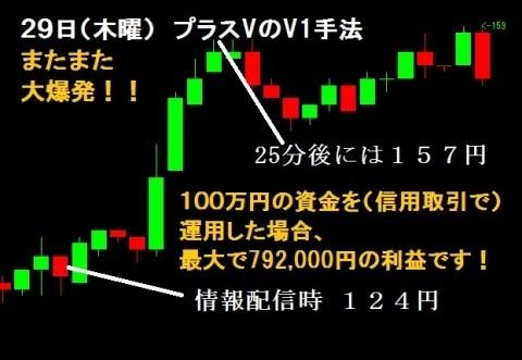 朝株トレード手法プラスV・157円.jpg